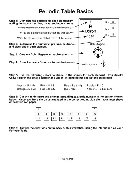Periodic Table Basics Worksheet For 7th 10th Grade