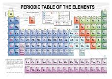 Periodic Table of Elements Lesson Plan