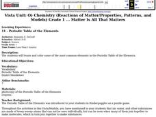 Periodic Table of the Elements Lesson Plan