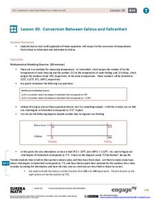 Conversion Between Celsius and Fahrenheit Lesson Plan