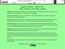 Planets in Our Solar System Lesson Plan