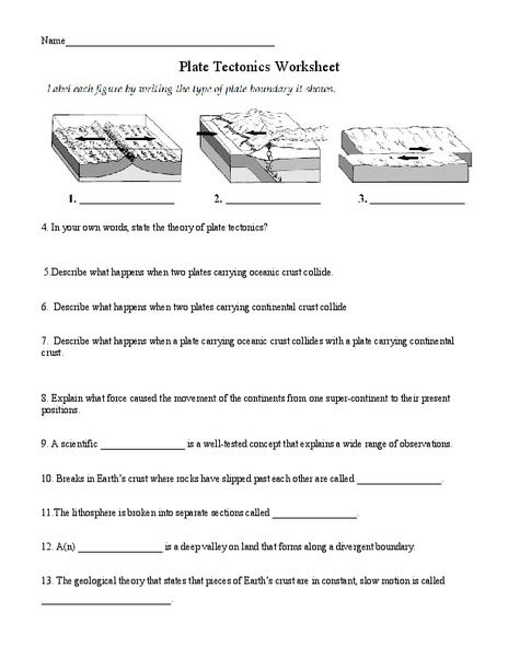 Plate Tectonics Worksheet For 6th 8th Grade Lesson Planet
