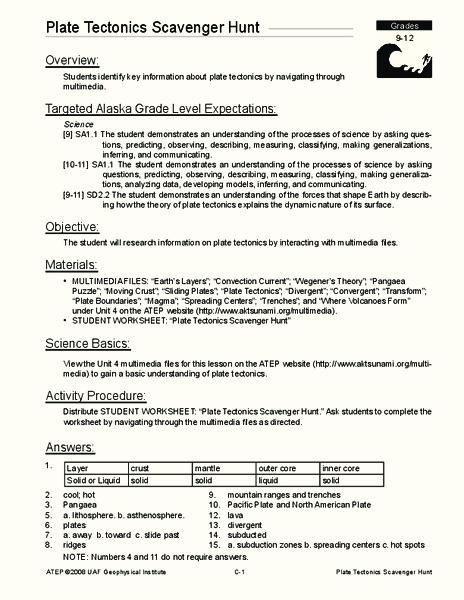 Measurement Scavenger Hunt Lesson Plans Worksheets