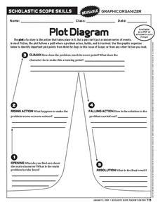 Plot diagram lesson plans worksheets reviewed by teachers plot diagram worksheet ccuart Gallery