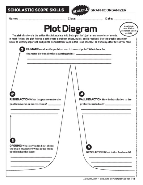 Plot Diagram Graphic Organizer For 6th