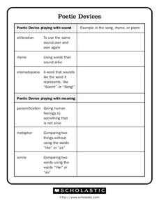 poetic devices graphic organizer for 6th 10th grade lesson planet. Black Bedroom Furniture Sets. Home Design Ideas