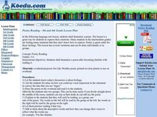 Poetry Reading Lesson Plan