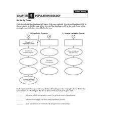 Population Biology Graphic Organizer