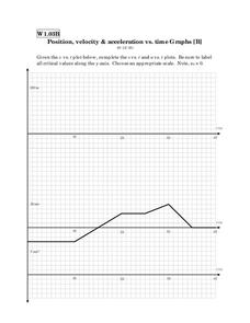 Position, Velocity & Acceleration vs. Time Graphs Worksheet