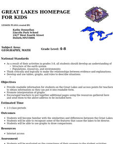 Great Lakes Homepage for Kids Lesson Plan