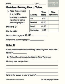 Problem Solving Use a Table Worksheet