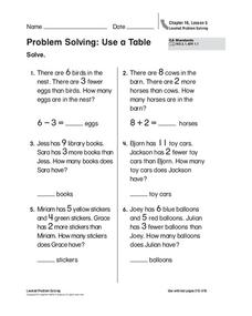 Problem Solving: Use a Table Worksheet