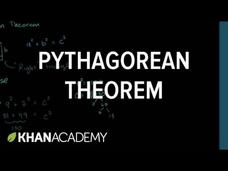 Pythagorean Theorem Video