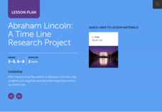 Abraham Lincoln: A Time Line Research Project Lesson Plan