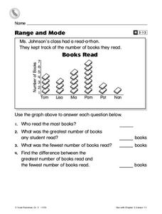 Range and Mode Worksheet