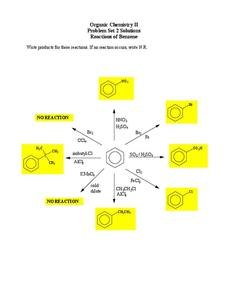 Reactions of Benzene Lesson Plan