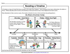 Reading a Timeline Worksheet