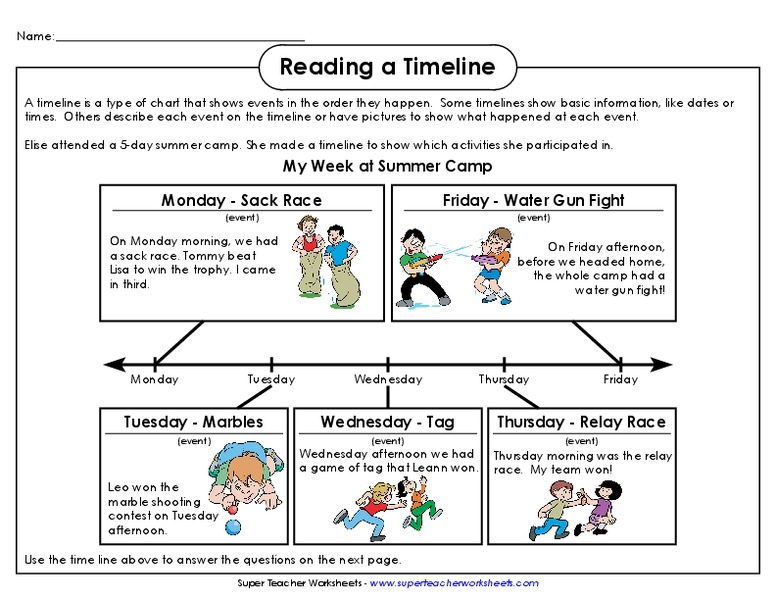 Reading a Timeline 1st 3rd Grade Worksheet – Timeline Worksheet