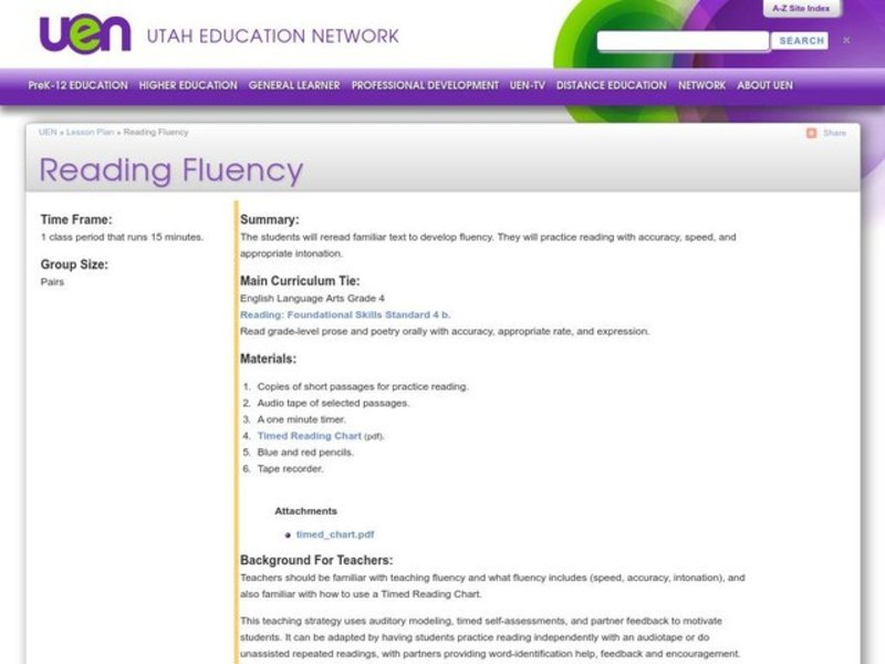 Reading Fluency Lesson Plan for 3rd - 6th Grade | Lesson Planet