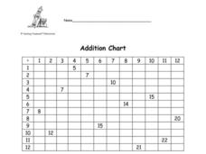 Addition Chart Worksheet