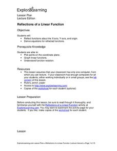 Reflections of a Linear Function Lesson Plan