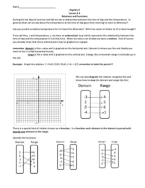Vertical Line Test Lesson Plans Worksheets Lesson Planet