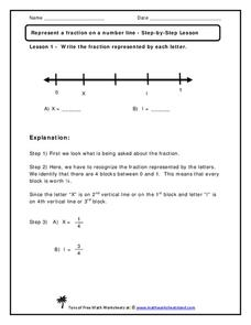 Represent a Fraction on a Number Line Worksheet