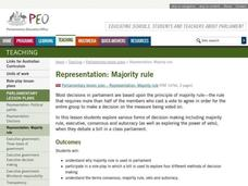 Representation: Majority rule Lesson Plan
