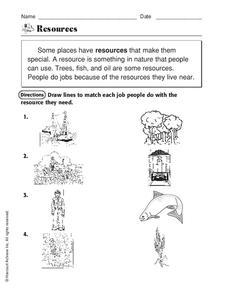 Resources Worksheet