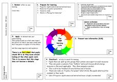 Resources Lesson Plan