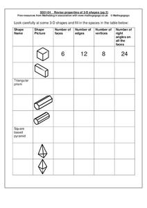 Revise Properties of 3-D Shapes Worksheet