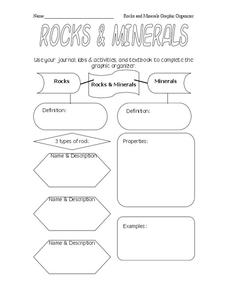 Rocks and Minerals Lesson Plan