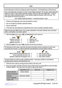 Salts Worksheet