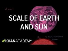 Scale of Earth and Sun Video