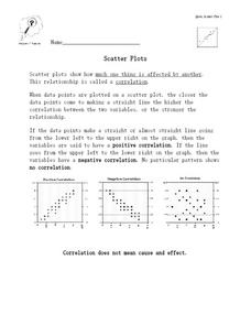 Scatter Plots Lesson Plan