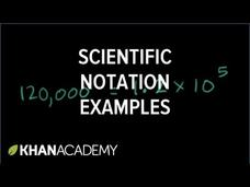 Scientific Notation Video