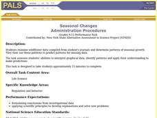 Seasonal Changes Lesson Plan