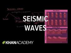 Seismic Waves Video