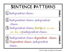 sentence patterns handouts reference for 3rd 7th grade lesson planet. Black Bedroom Furniture Sets. Home Design Ideas