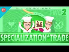Specialization and Trade Video