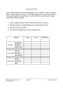 Shopping Trip Worksheet