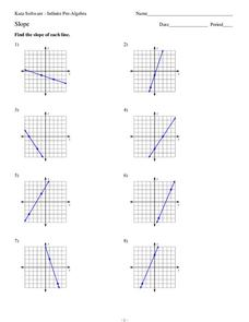 Slope Worksheet