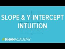 Slope and Y-Intercept Intuition Video