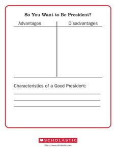 So You Want to Be President? Graphic Organizer