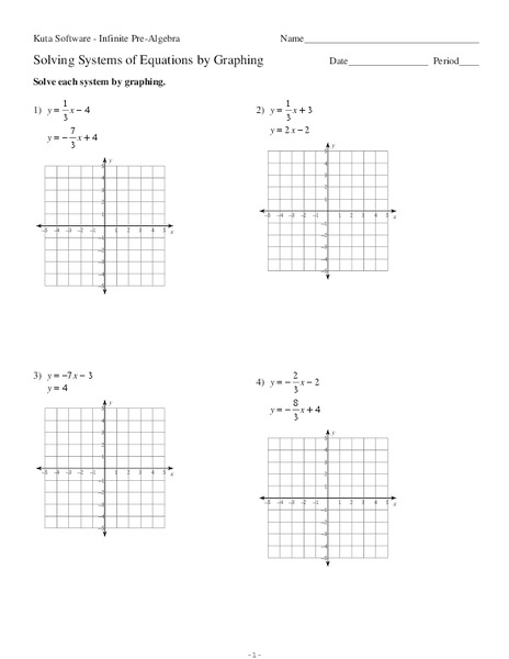 Solving Systems of Equations by Graphing Worksheet for 9th - 11th ...