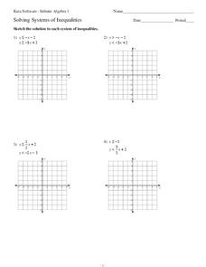 Solving Systems of Inequalities Worksheet