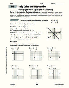 Solving Systems of Equations by Graphing Worksheet for 9th ...