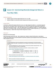 Summarizing Bivariate Categorical Data in a Two-Way Table Lesson Plan