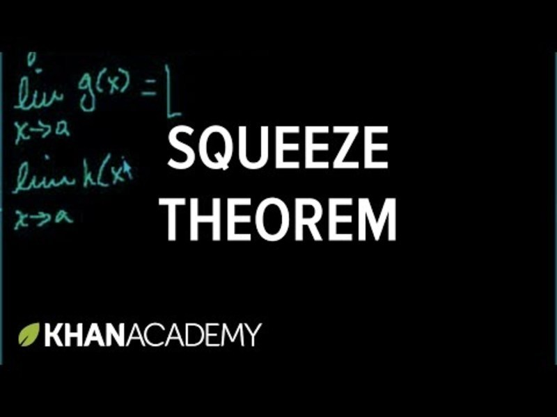 Squeeze Theorem Video