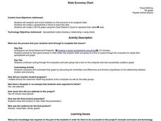 State Economy Chart Lesson Plan
